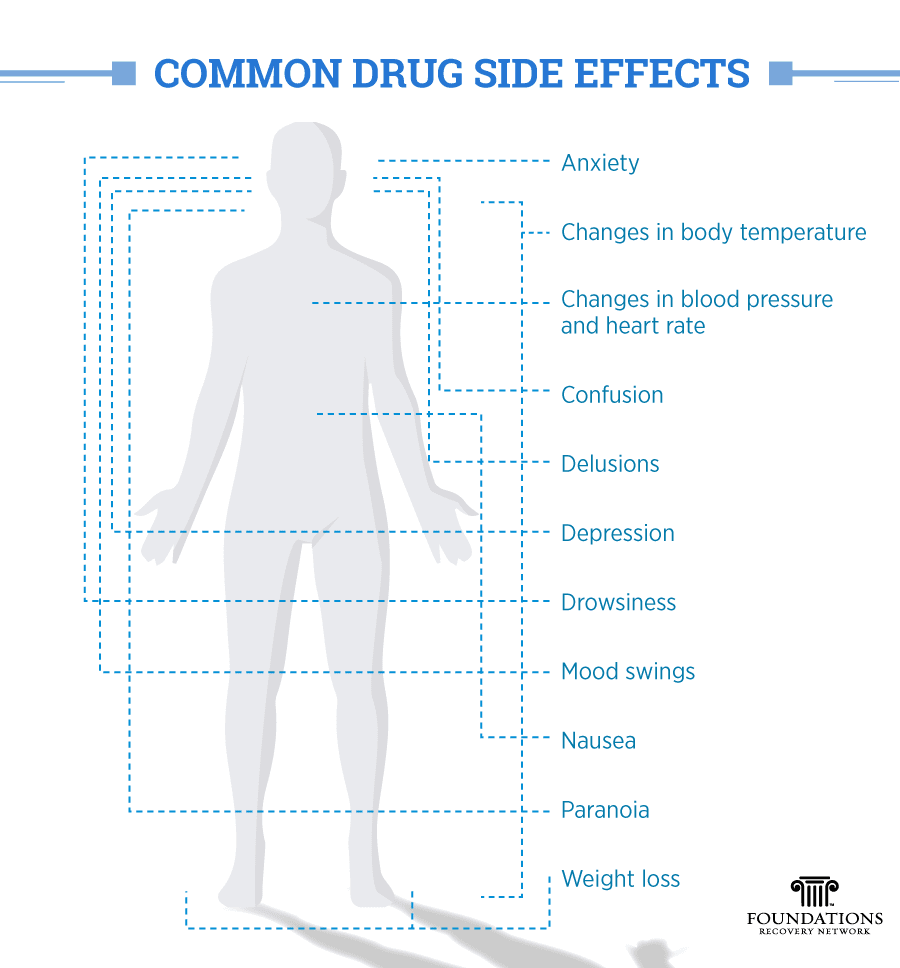 differences between drug side effects and addiction