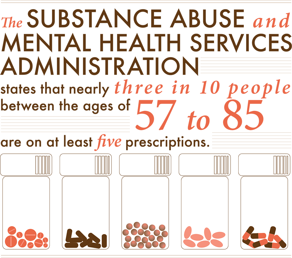 health administration in america About the survey the substance abuse and mental health services administration (samhsa) conducts the annual national survey on drug use and health (nsduh), a major source of information on substance use, abuse, and dependence among americans 12 years and older.